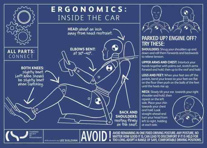 Ergonomics - Car Seat